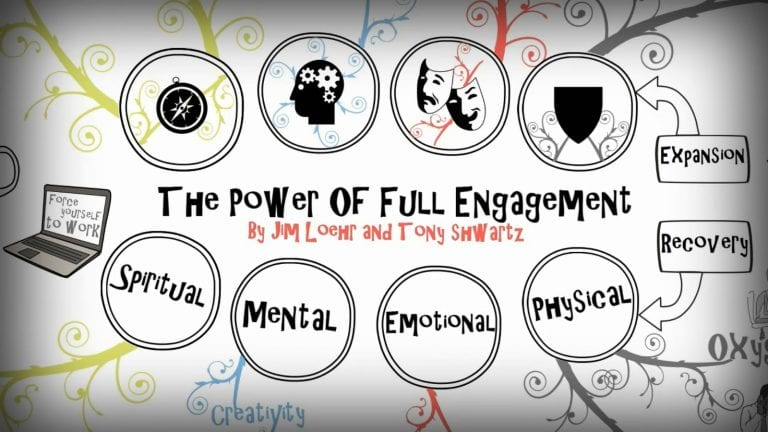The Power of Full Engagement Summary