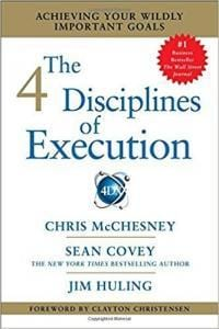 The 4 Disciplines of Execution Summary